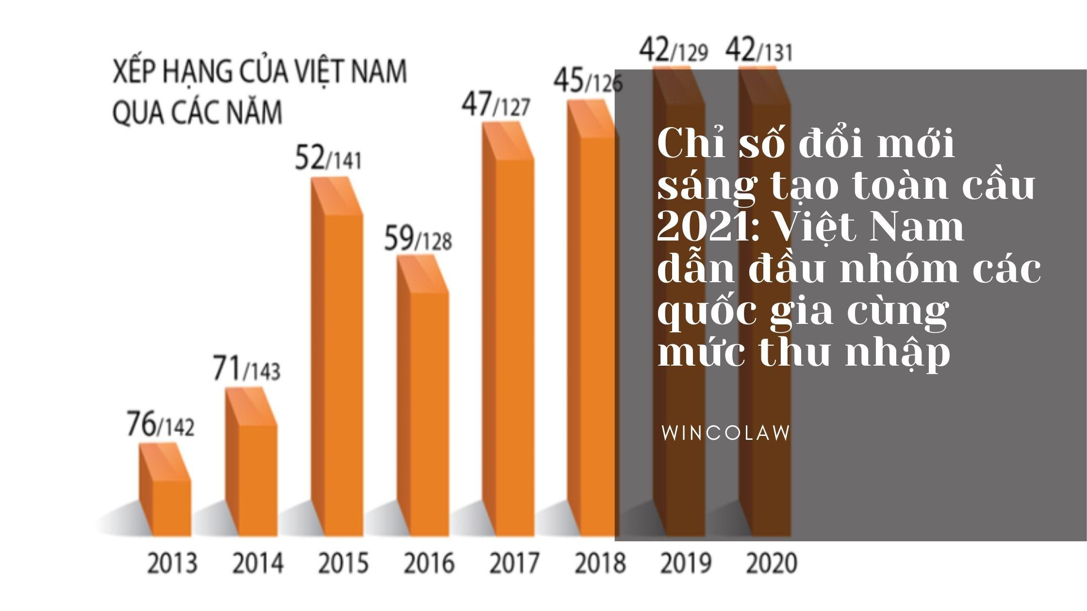 Chỉ số đổi mới sáng tạo toàn cầu 2021: Việt Nam dẫn đầu nhóm các quốc gia cùng mức thu nhập